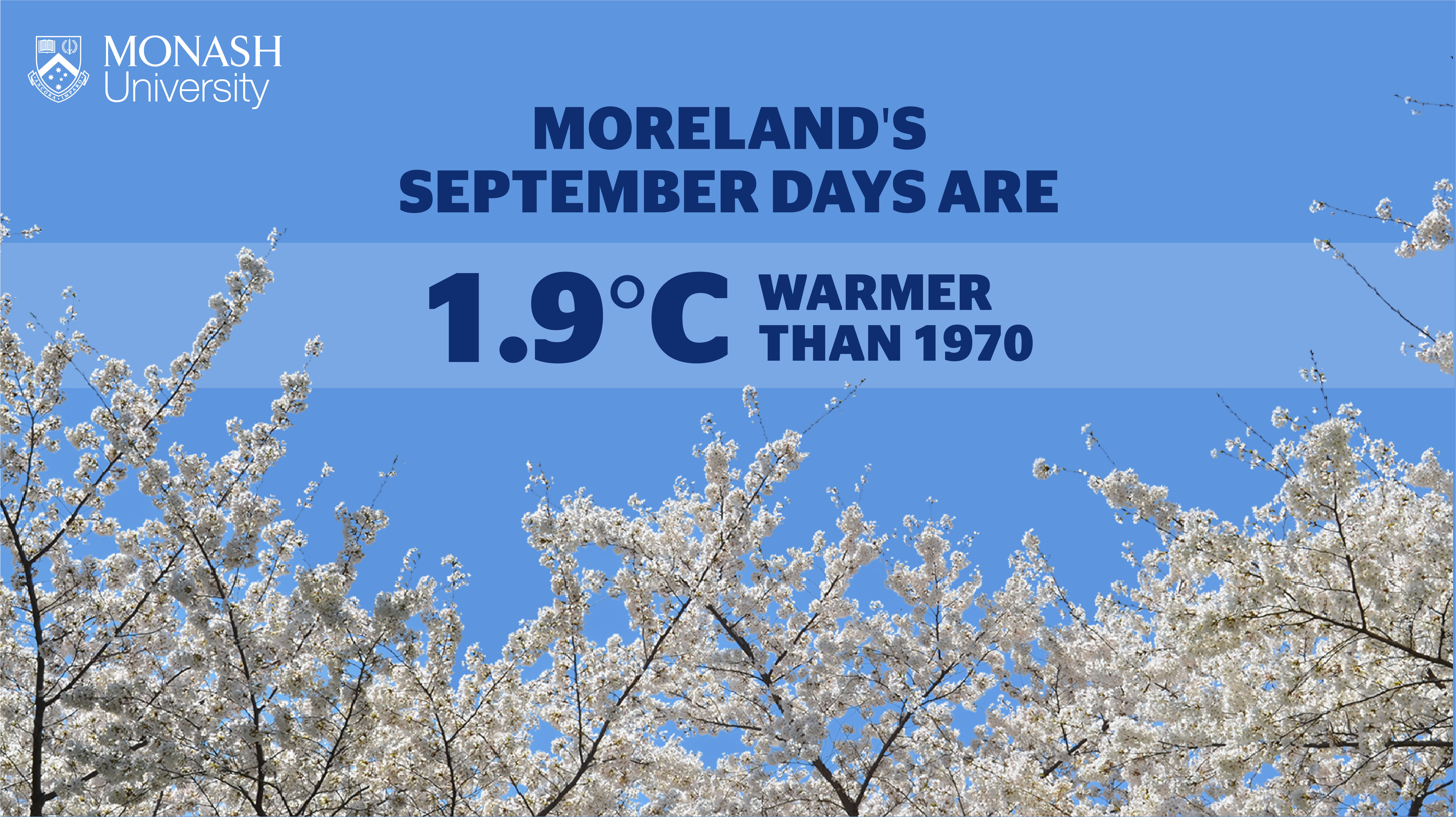 Arctic sea ice melting at an unprecedented rate – meanwhile temperatures continue to rise in Moreland